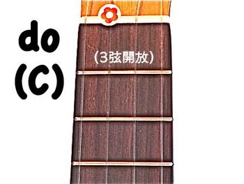 ukulele_C_do.JPG